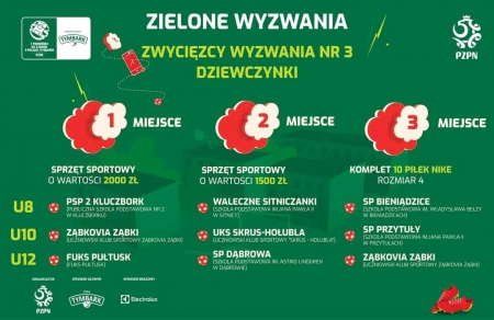 Ogólnopolski Turniej z Podwórka na Stadion o Puchar Tymbarku PZPN